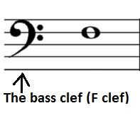 Bass clef.jpg