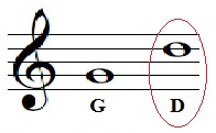 G clef with D note.jpg