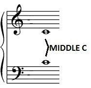 Grand_Staff_Middle_C.jpg