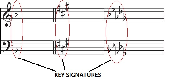 Key signatures.jpg