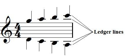 Ledger lines.jpg
