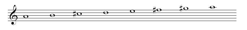 MajA-Score.png