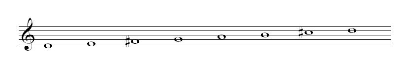 MajD-Score.png