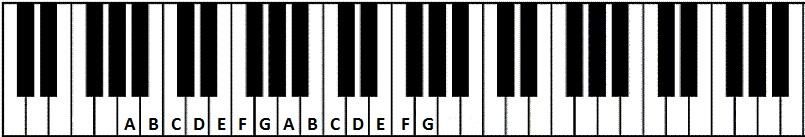 piano_keys named.jpg