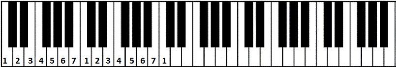 piano_keys numbered.jpg